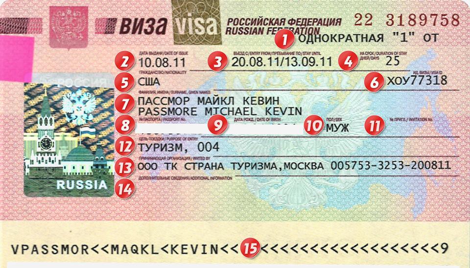 Obtain Russian Visa In One 55